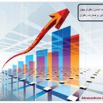 Saffron stock market