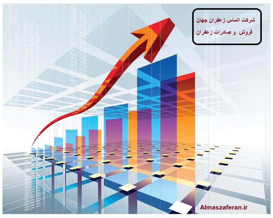 قیمت خرید و فروش زعفران عمده صادراتی