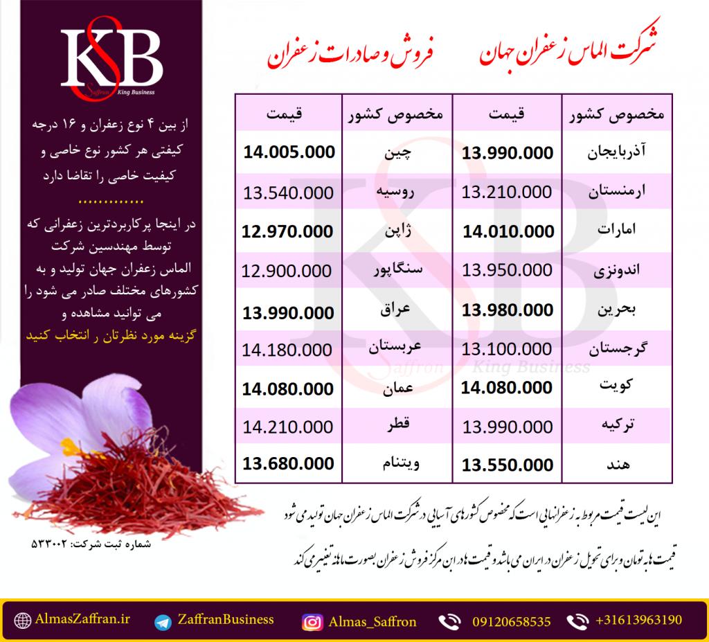 قیمت زعفران در کشورهای آسیایی