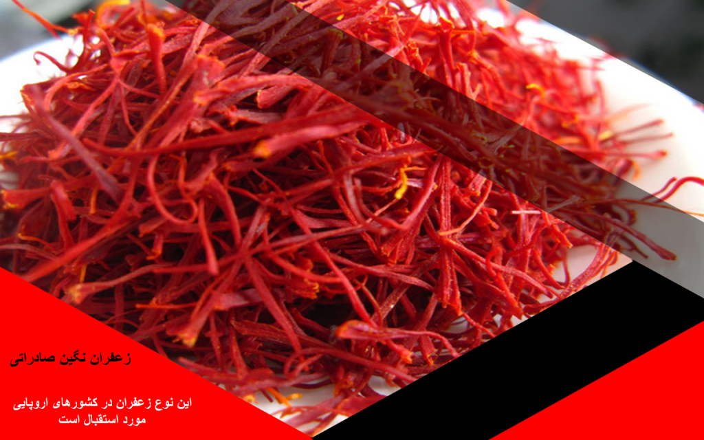 Saffron prices in the 2019