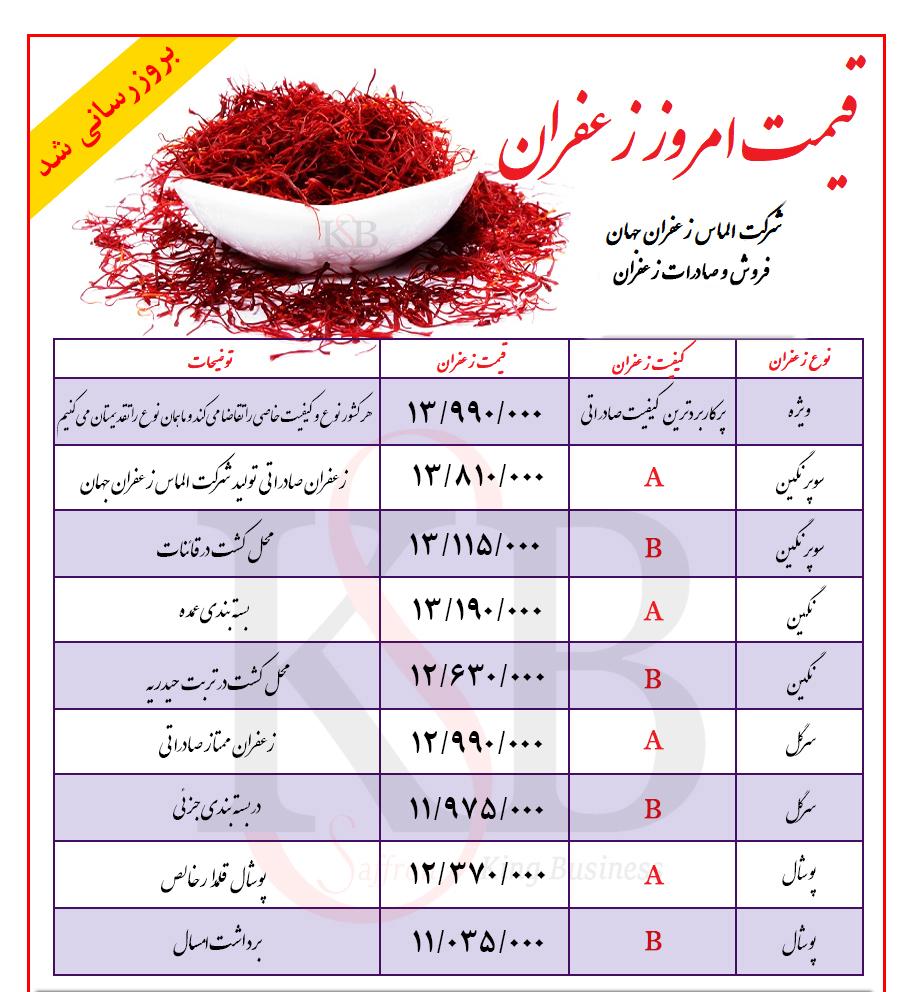 لیست قیمت زعفران
