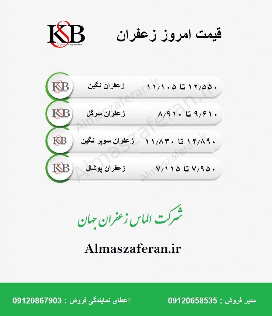 قیمت زعفران در افغانستان